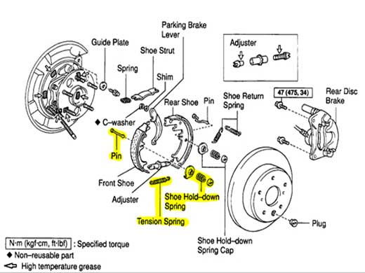 Service manual [2005 Lexus Es Parking Brake Repair
