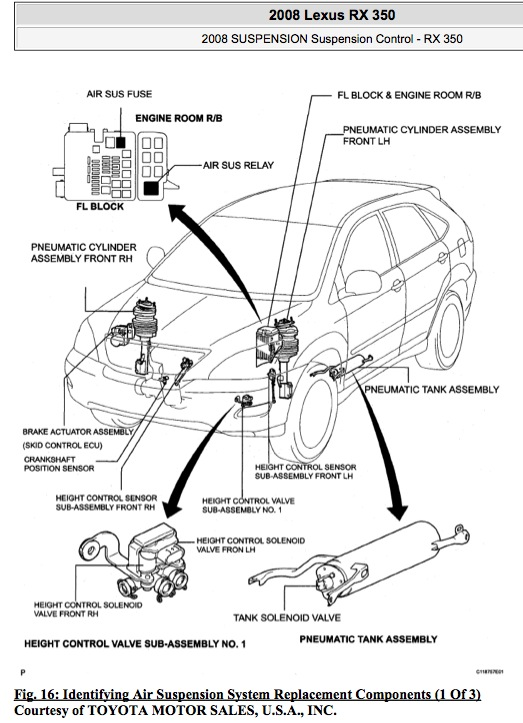 Lexus Rx330 Manual