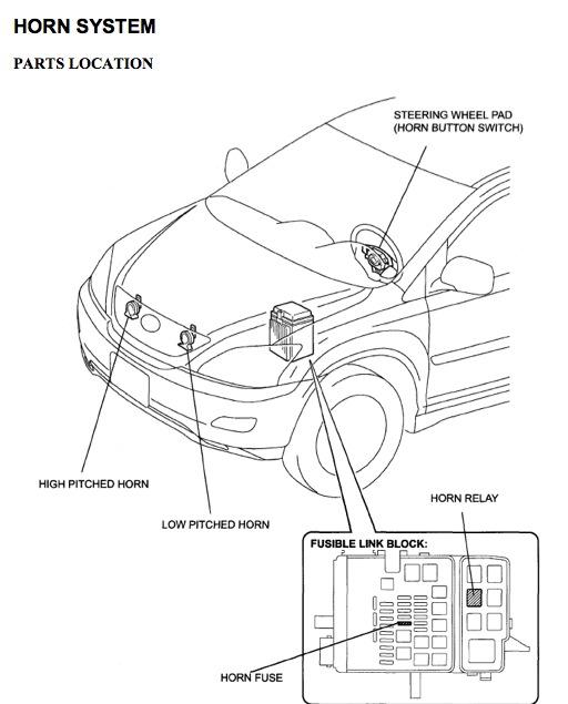 radiator components diagram wiring diagram schematic