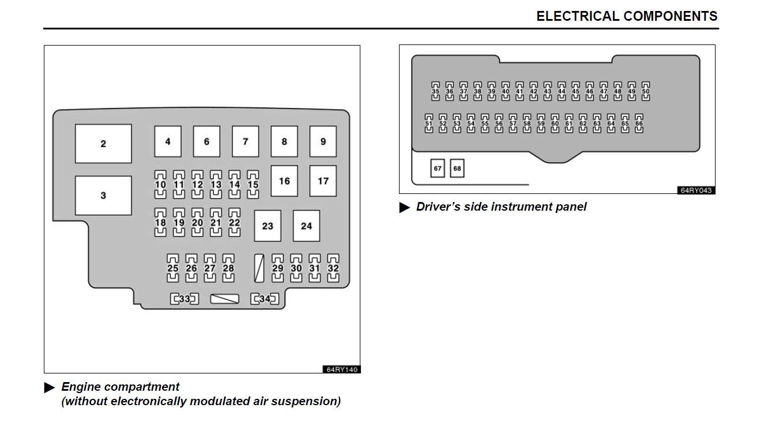 lexus sc430 fuse box diagram wiring diagram ebook rh cv54 arketipotest it