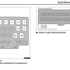 2006 325i Fuse Box Diagram Datatool System 3 Wiring Bmw Cigarette Lighter Location 2002