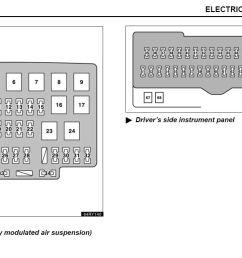 lexus rx400h fuse diagram wiring diagram home fuse box on lexus rx400h [ 1358 x 771 Pixel ]