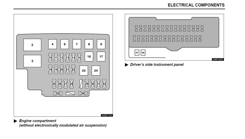 medium resolution of lexus rx400h fuse diagram wiring diagram home fuse box on lexus rx400h