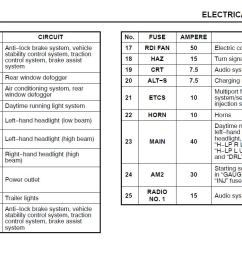 lexus rx330 fuse diagram wiring diagram meta lexus is 300 fuse diagram lexus fuse diagram [ 1400 x 758 Pixel ]