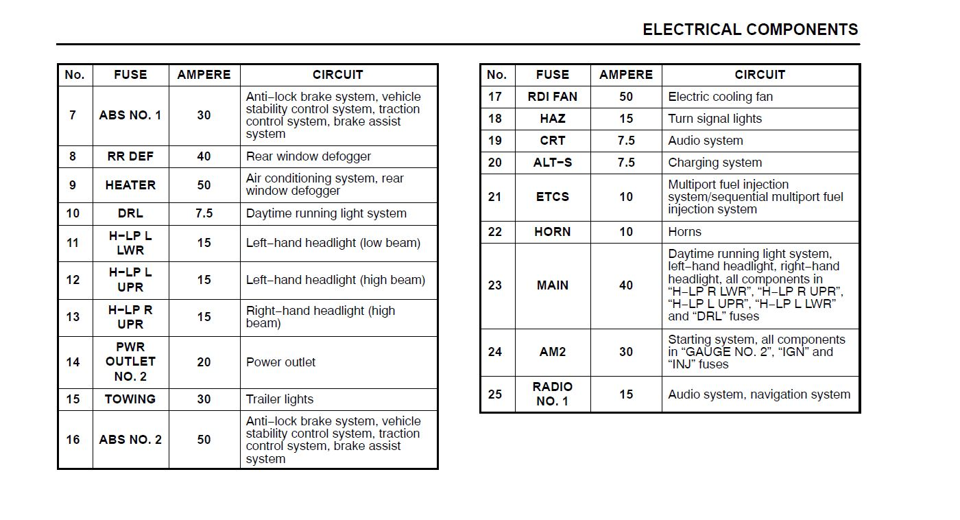 hight resolution of lexus rx330 fuse diagram wiring diagram meta lexus is 300 fuse diagram lexus fuse diagram