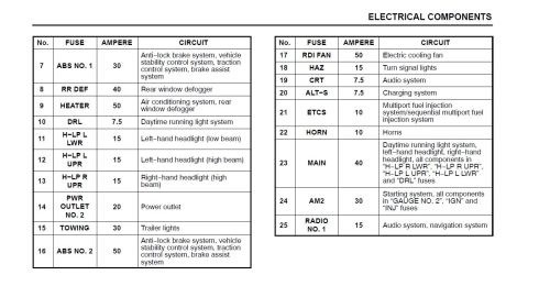 small resolution of lexus rx330 fuse diagram wiring diagram meta lexus is 300 fuse diagram lexus fuse diagram
