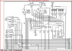 95 Mitsubishi Eclipse Wiring Harness Diagram Infinity
