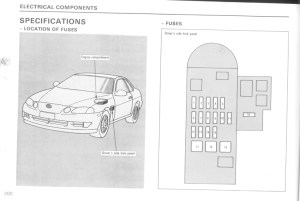sc300 kick panel fuse diagram picture  Page 2  Club