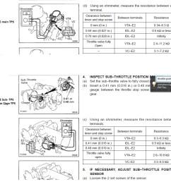 diagram 2jz tps wiring house wiring diagram symbols u2022 gm tps sensor toyota tps wiring [ 1002 x 934 Pixel ]