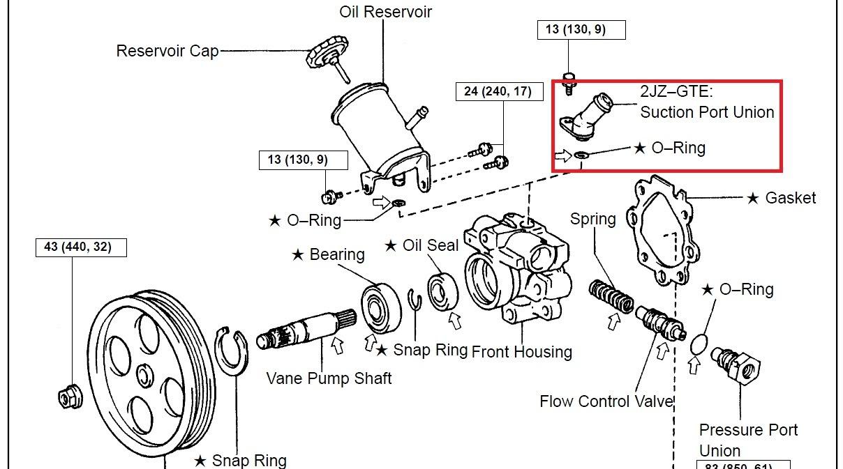 lexus is300 ecu wiring diagram