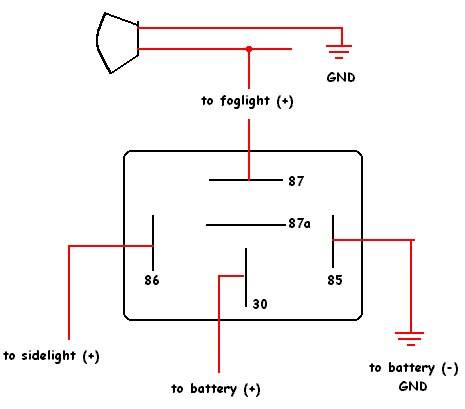 5 pin bosch relay wiring diagram wiring diagram 5 Pin Bosch Relay Wiring Diagram bosch 5 pin relay wiring diagram boulderrail wiring diagram for 5 pin bosch relay