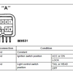 1995 Lexus Ls400 Radio Wiring Diagram 3 Prong Plug 93 Gs300 | Get Free Image About