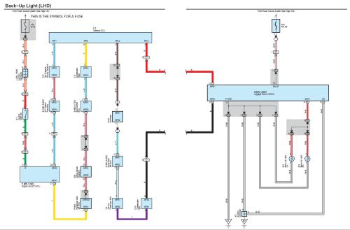small resolution of backup lights fusebackuplightwiringdiagrampng led backup lights wiring diagram
