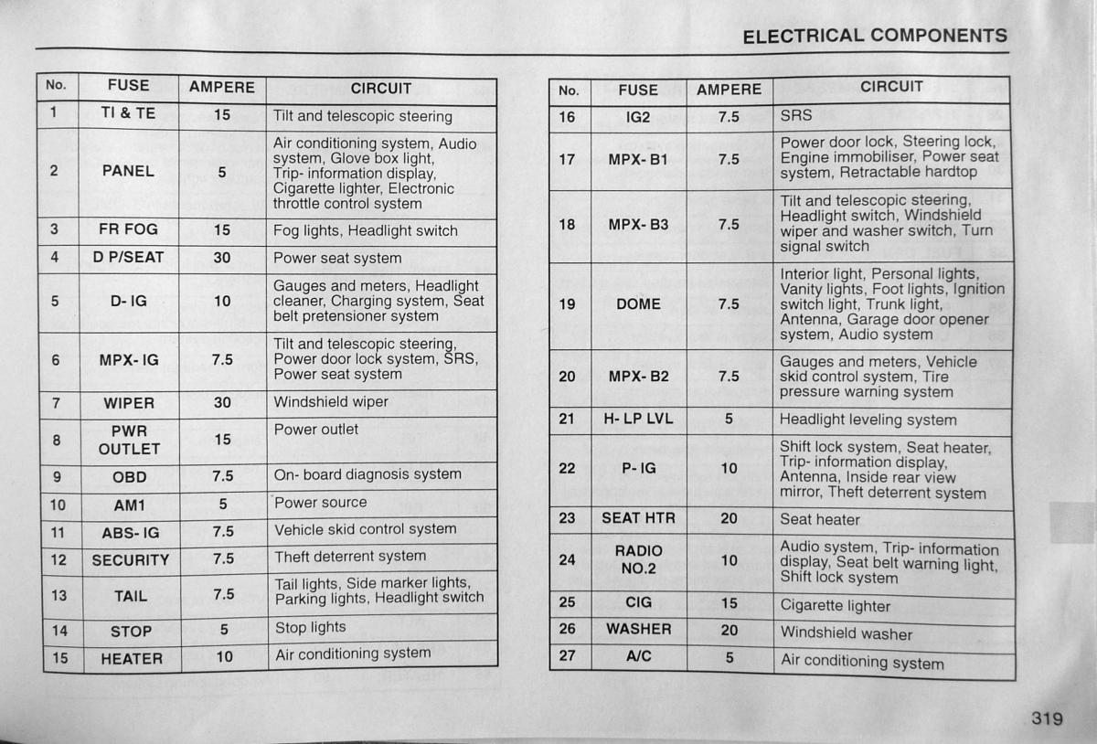 97 Lexus Es300 Fuse Box Diagram 98