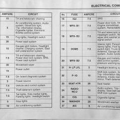 2008 Nissan Frontier Radio Wiring Diagram Sony Explode Sc430 Fuse 2002 - Club Lexus Forums