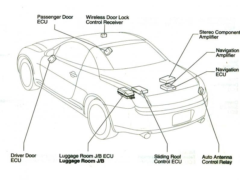 Where is the receiver on the car for the key transmitter