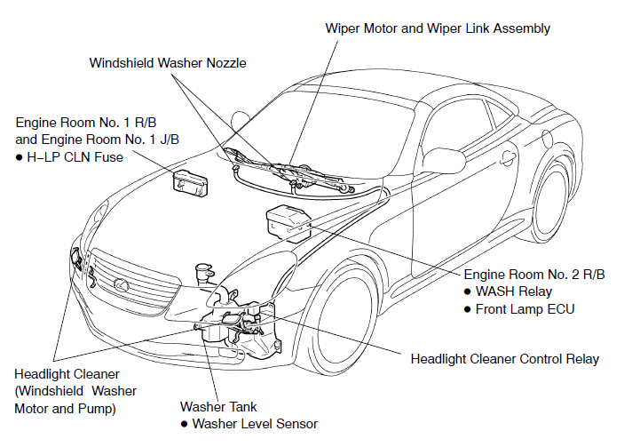 Service manual [How To Replace 1998 Lexus Sc Washer Pump