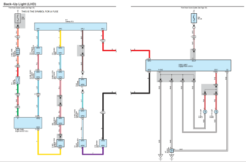 small resolution of  backup lights fuse backup light wiring diagram png
