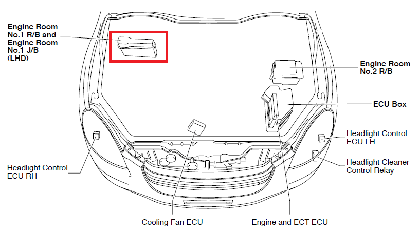 2008 Lexus Is250 Fuse Box. Lexus. Auto Fuse Box Diagram
