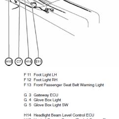 Lexus 02 Sensor Location Diagram Eric Clapton Strat Wiring Guitar O2 Bank 2 1 Replacement Help Clublexus Forum Partial Inside Png