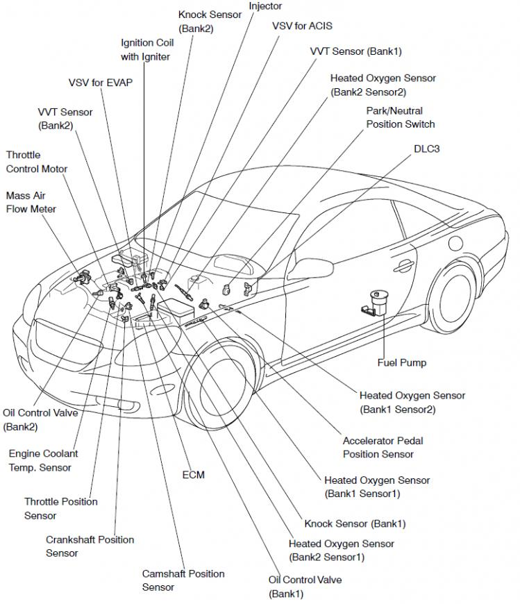 Service manual [How To Replace O2 Sensor 2006 Lexus Es