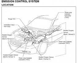 Is Lexus Vsc Sensor 1993 Ford F-150 Speed Sensor Wiring