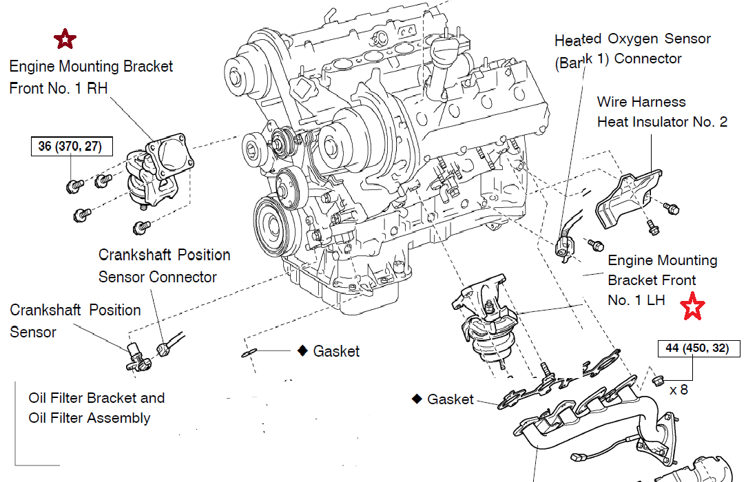 Motor Mount & Transmission Mount Location Diagram