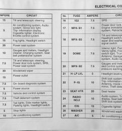 2011 lexus fuse box wiring diagram for you lexus rx300 transmission speed sensor 2000 lexus rx300 fuse box [ 1200 x 814 Pixel ]