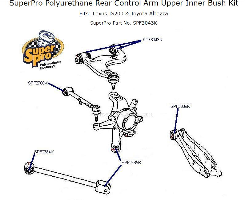 Anyone replace their rear suspension bushings to Poly