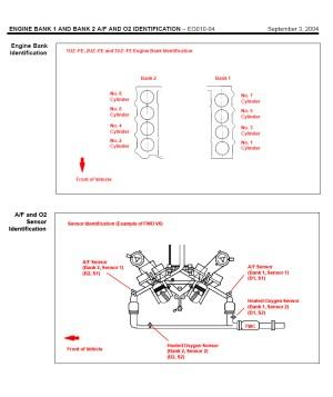 Need help with CEL Bank 1 sensor 1  ClubLexus  Lexus Forum Discussion