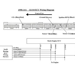 2001 Chevy Malibu Ls Radio Wiring Diagram Dental Anatomy 1999 Lexus Gs 300 Engine Get Free Image