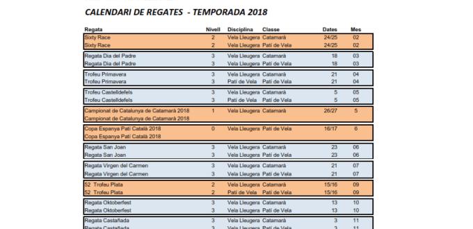Calendario regatas CNC 2018