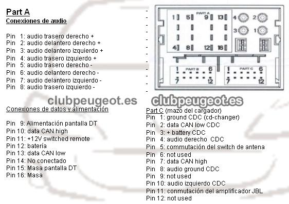 audio wiring diagram peugeot 307 volvo xc90 2006 407 - instalación navegador a posteriori (rt3 sobre rd4) club españa