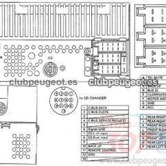 Citroen Berlingo Van Radio Wiring Diagram Chevy Venture Power Window Datos Técnicos Radio-cd (rd3) Y Cargador. - Club Peugeot España