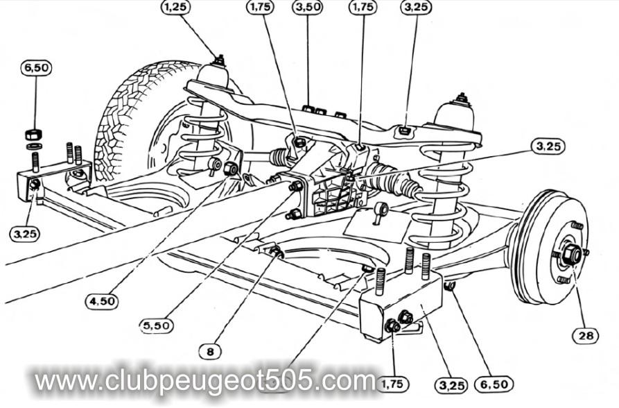 Diferencial TSX : Mecanica