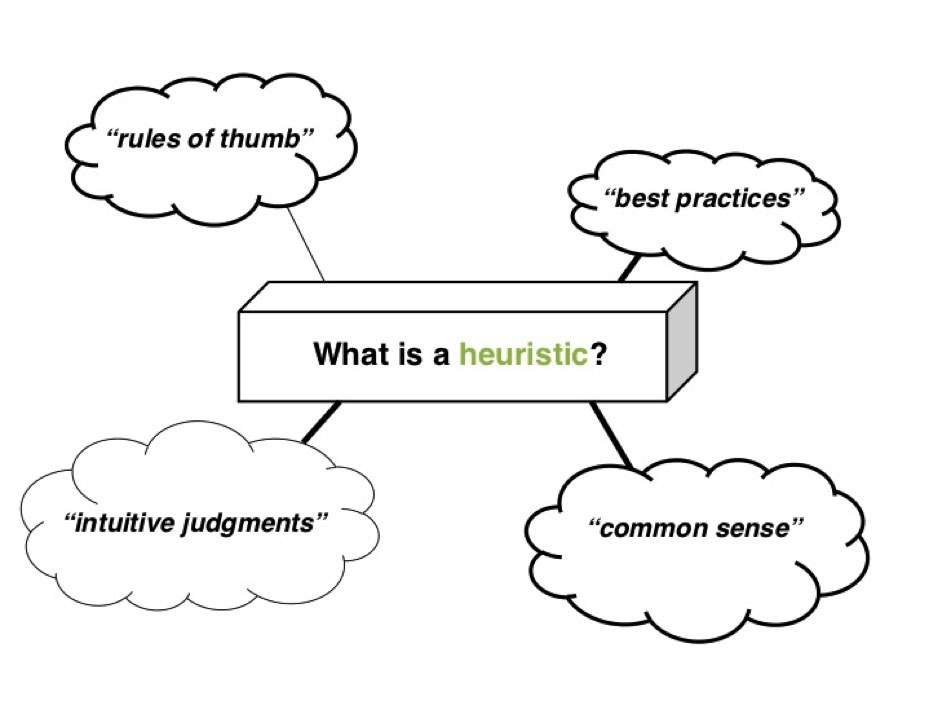 The Beginner's Guide to Heuristics Based Problem Solving