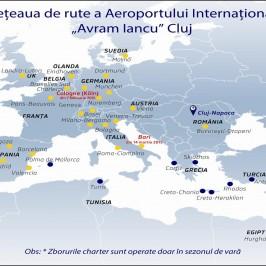 destinatii aeroport cluj