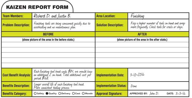 This kaizen form is a structured approach to standardizing and cementing the gains made by kaizen activities.