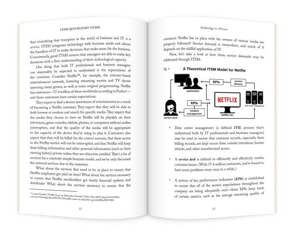 ITSM_Pages1