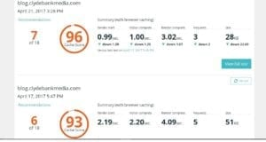 The page performance grader produces a snapshot of your site's performance.