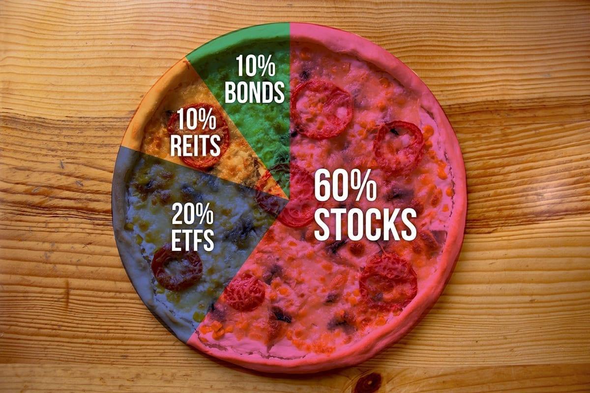 A portfolio is like a pizza.
