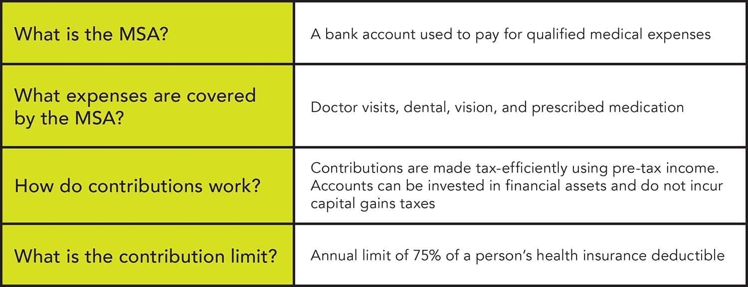 The medical savings account is a tax-efficient way to pay for medical expenses.