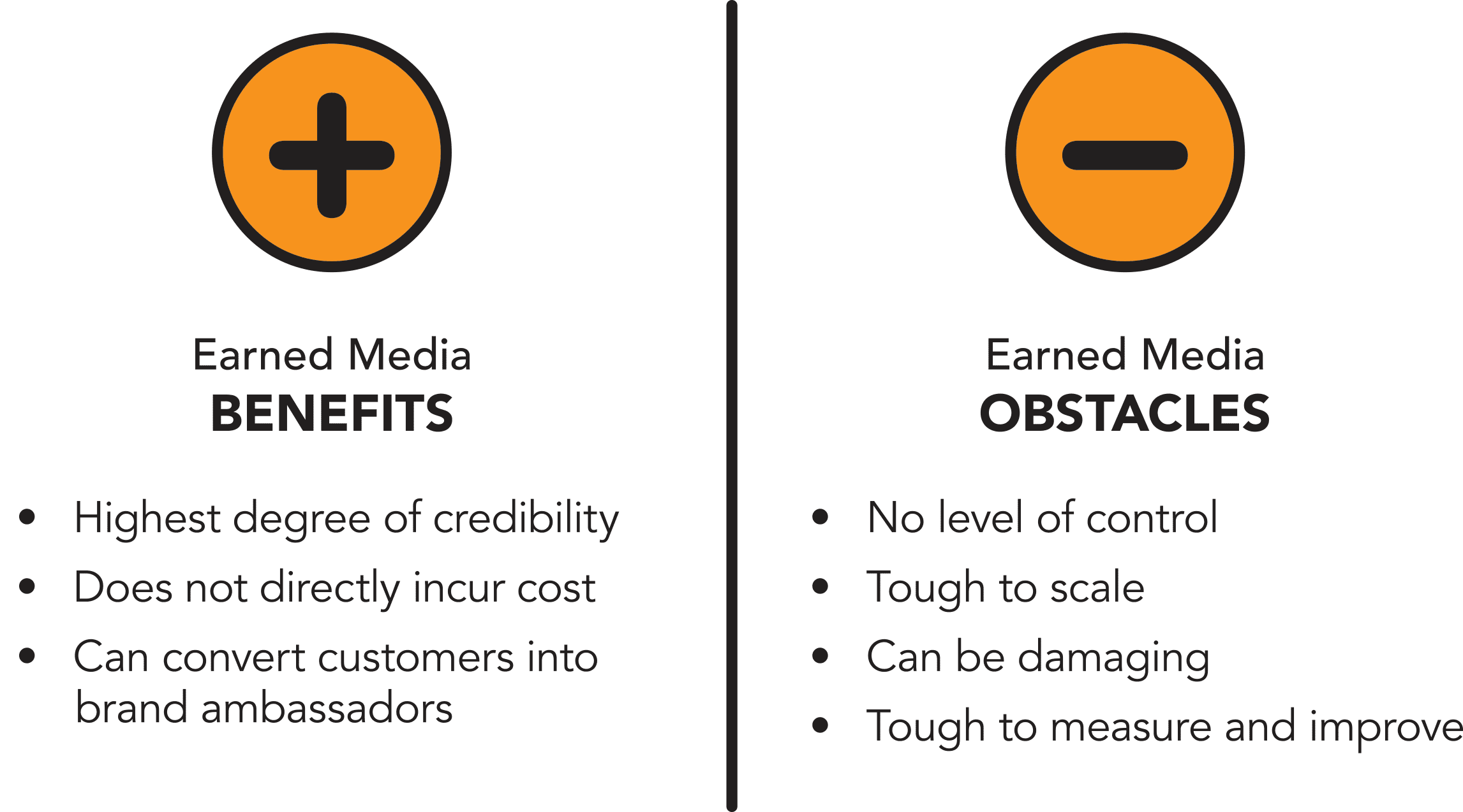 The pros and cons of earned media.