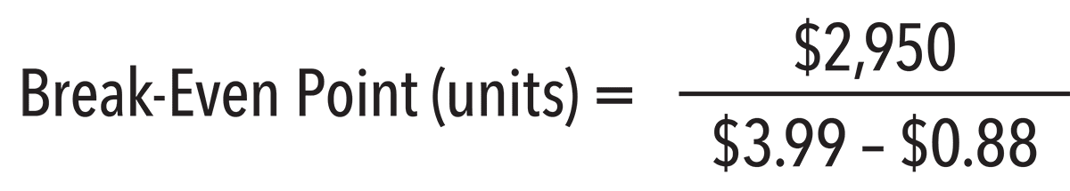 With the data from our sample table plugged in, we can see the total fixed costs in the numerator and the quantity of units produced in the denominator of the variable cost equation.