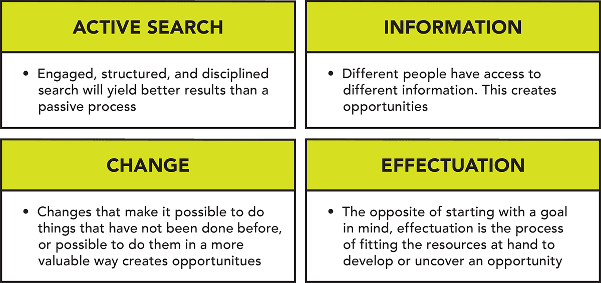 Opportunities are cultivated from active search, from the asymmetric distribution of information, from change, and from the process of effectuation.