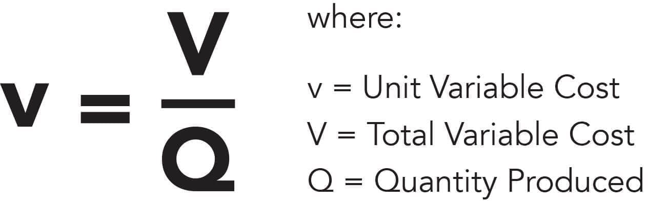 The variable cost formula is lower case v equals capital V over Q, where v is the unit variable cost, capital V is the total variable cost, and Q is the quantity produced.