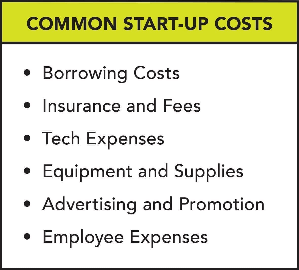 Common start-up costs include borrowing costs, insurance and fees, tech expenses, equipment and supplies, advertising and promotion, and employee expenses.