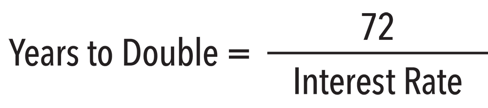 The Rule of 72 formula is a straightforward way to estimate the amount of time it will take an investment to double in value.