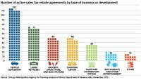 Sales Tax Rebate Database Analysis Highlights Prevalence ...