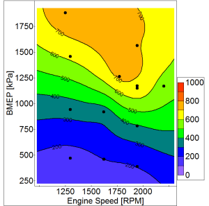 Typical load-speed map for simualtions of a HD diesel engine. The plot contours show NOx out emissions